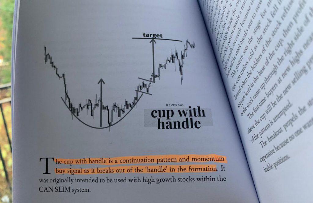 Charting Patterns